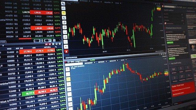 vývoj hodnot akcií